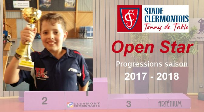 L'Open Star saison final 2017 – 2018